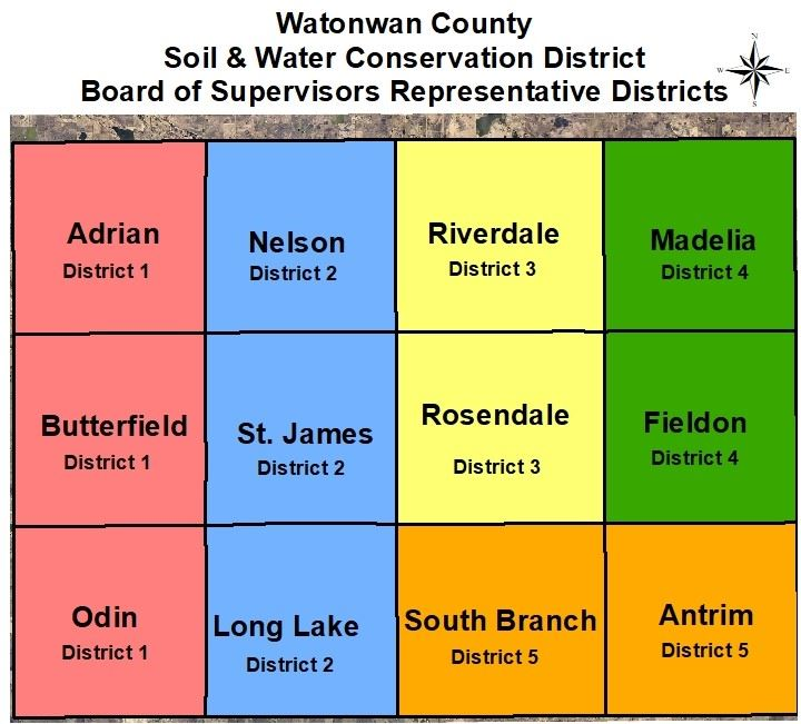SWCD Supervisors Representative Districts